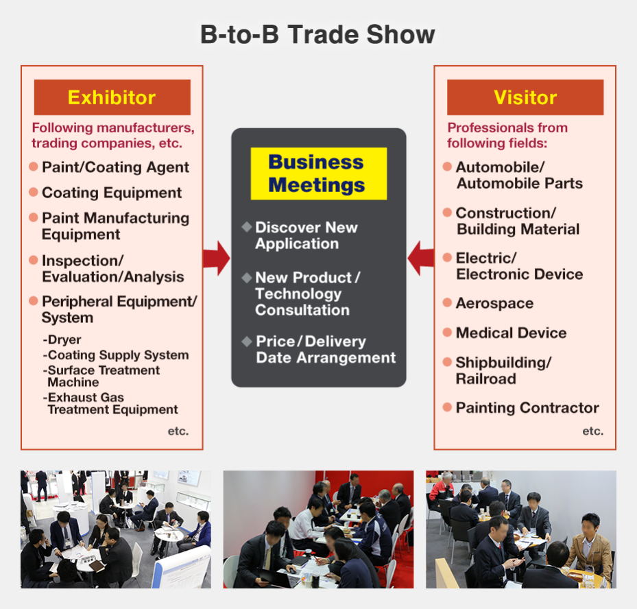 Exhibitor: Following manufacturers, trading companies, etc.: Paint/Coating Agent, Coating Equipment, Paint Manufacturing Equipment, Inspection/Evaluation/Analysis, Peripheral Equipment/System (Dryer, Coating Supply System, Surface Treatment Machine, Exhaust Gas Treatment Equipment), etc. Visitor: Professionals from following fields: Automobile/Automobile Parts, Construction/Building Material, Electric/Electronic Device, Aerospace, Medical Device, Shipbuilding/Railroad, Painting Contractor, etc.